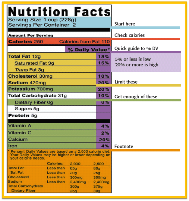 caloric content of food labpaq A calorie counter and nutrition facts database for tens of thousands of foods, including generic foods, brand name foods, and menu items from hundreds of fast food and table service restaurants.